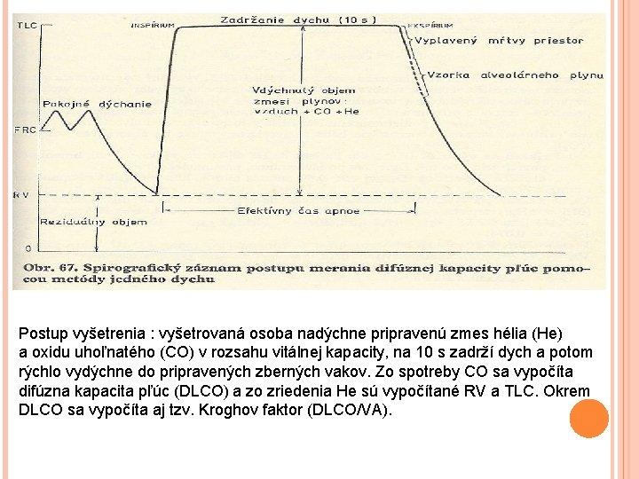Postup vyšetrenia : vyšetrovaná osoba nadýchne pripravenú zmes hélia (He) a oxidu uhoľnatého (CO)