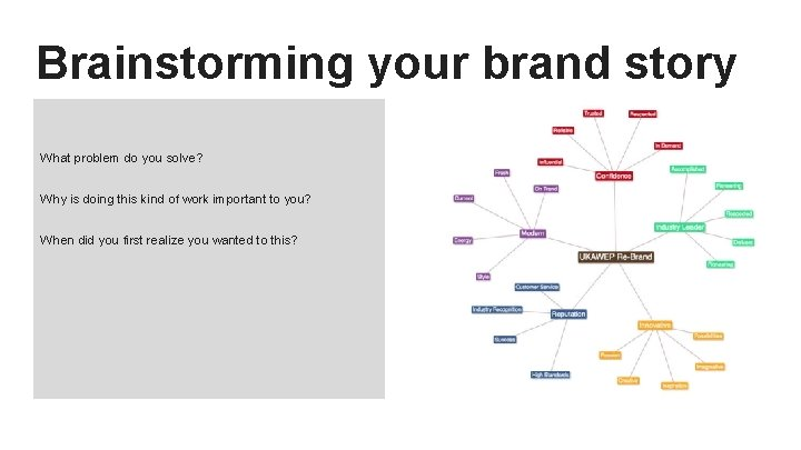 Brainstorming your brand story What problem do you solve? Why is doing this kind