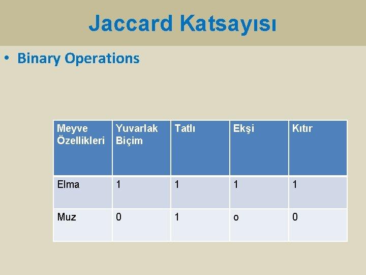Jaccard Katsayısı • Binary Operations Meyve Özellikleri Yuvarlak Biçim Tatlı Ekşi Kıtır Elma 1