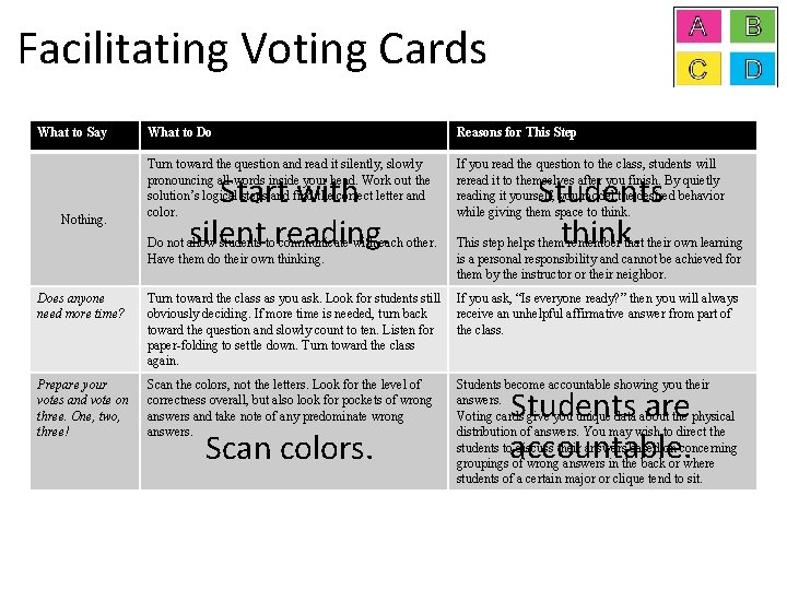 Facilitating Voting Cards What to Say What to Do Reasons for This Step Turn