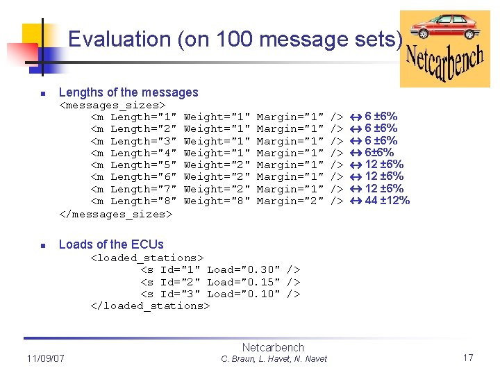 """Evaluation (on 100 message sets) n Lengths of the messages <messages_sizes> <m Length=""""1"""" <m"""