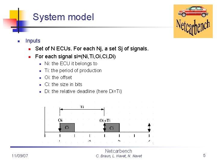 System model n Inputs n Set of N ECUs. For each Nj, a set