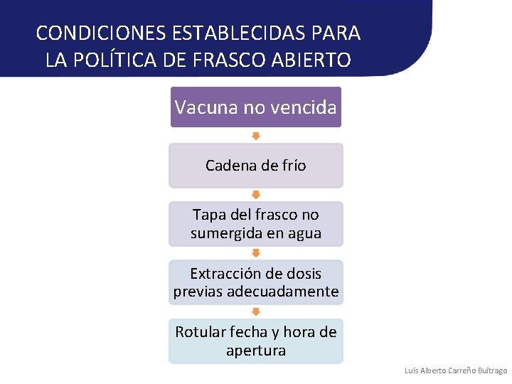 CONDICIONES ESTABLECIDAS PARA LA POLÍTICA DE FRASCO ABIERTO Vacuna no vencida Cadena de frío