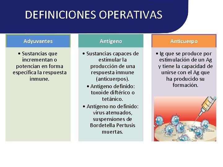 DEFINICIONES OPERATIVAS Adyuvantes Antígeno Anticuerpo • Sustancias que incrementan o potencian en forma específica