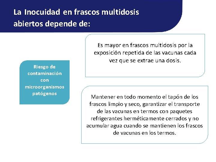 La Inocuidad en frascos multidosis abiertos depende de: Riesgo de contaminación con microorganismos patógenos