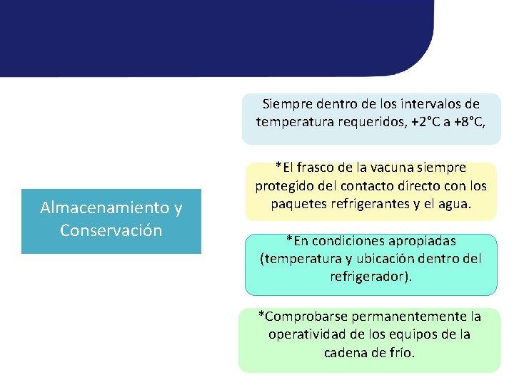 Siempre dentro de los intervalos de temperatura requeridos, +2°C a +8°C, Almacenamiento y Conservación