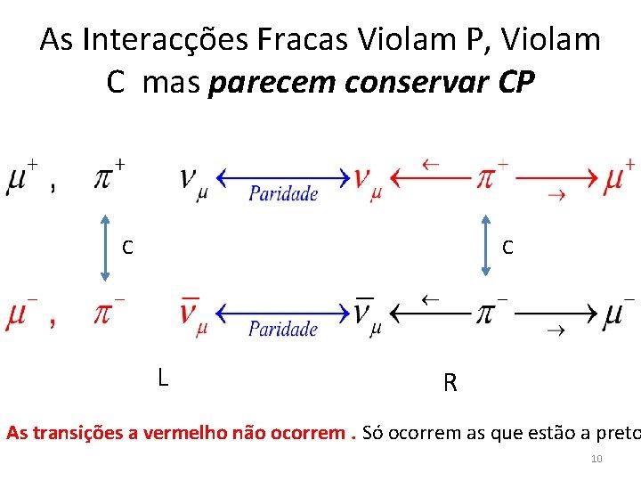 As Interacções Fracas Violam P, Violam C mas parecem conservar CP C C L