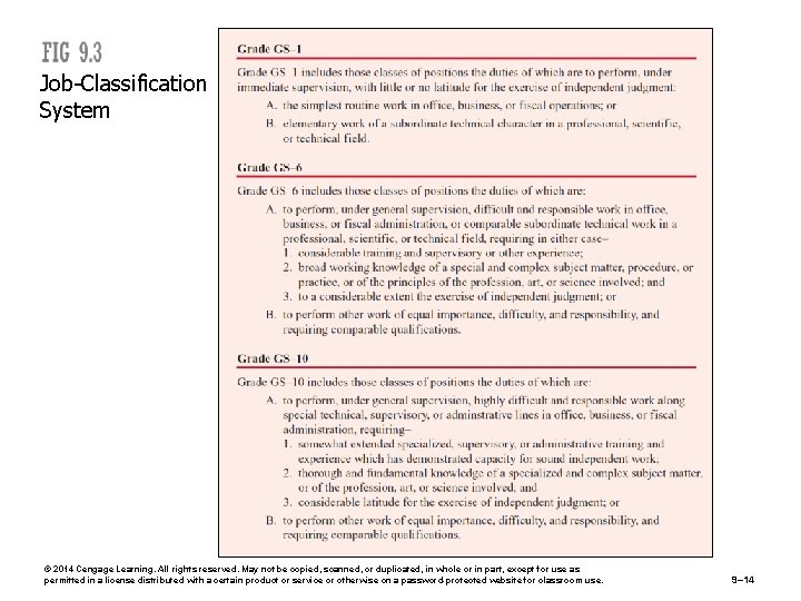 Job-Classification System © 2014 Cengage Learning. All rights reserved. May not be copied, scanned,