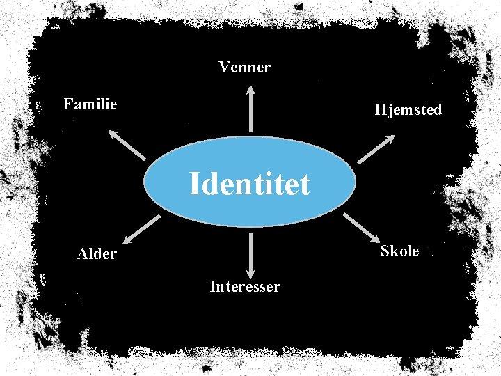 Venner Familie Hjemsted Identitet Skole Alder Interesser