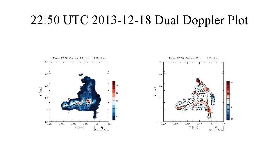 22: 50 UTC 2013 -12 -18 Dual Doppler Plot