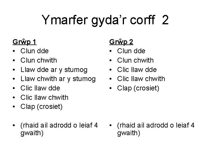 Ymarfer gyda'r corff 2 Grŵp 1 • Clun dde • Clun chwith • Llaw