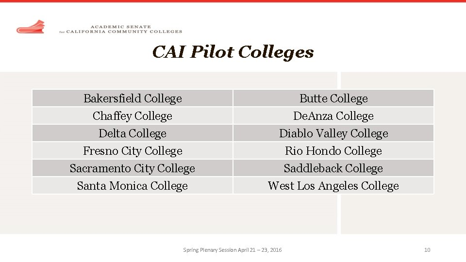 CAI Pilot Colleges Bakersfield College Chaffey College Delta College Fresno City College Butte College