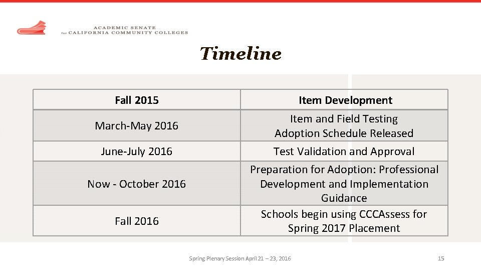 Timeline Fall 2015 Item Development March-May 2016 Item and Field Testing Adoption Schedule Released