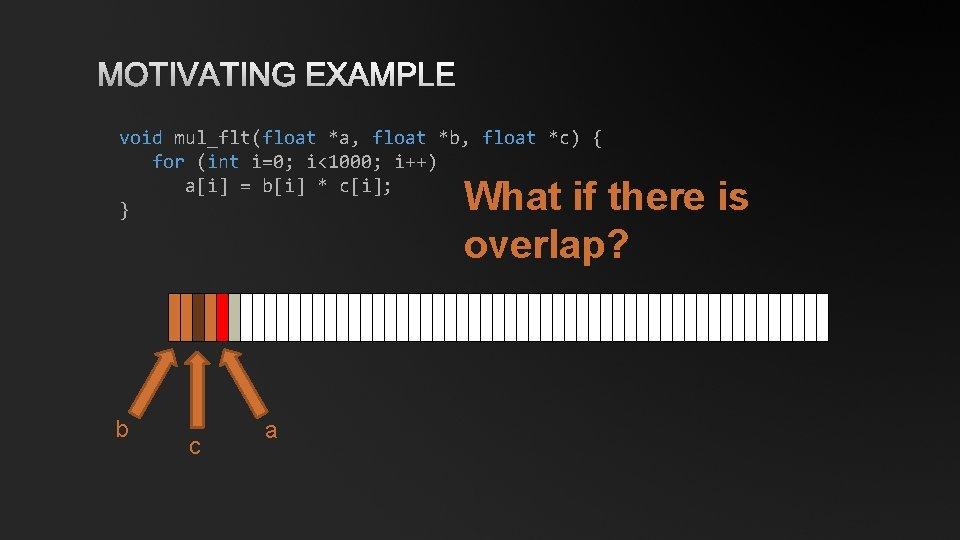 MOTIVATING EXAMPLE void mul_flt(float *a, float *b, float *c) { for (int i=0; i<1000;