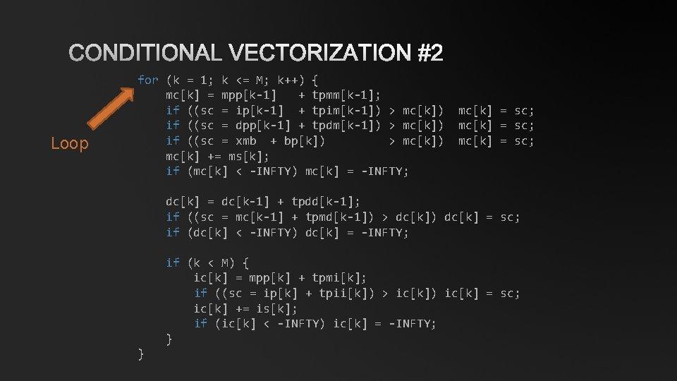 CONDITIONAL VECTORIZATION #2 Loop for (k = 1; k <= M; k++) { mc[k]
