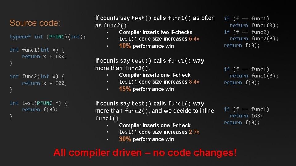 Source code: typedef int (PFUNC)(int); int func 1(int x) { return x + 100;