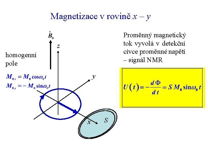 Magnetizace v rovině x – y Proměnný magnetický tok vyvolá v detekční cívce proměnné