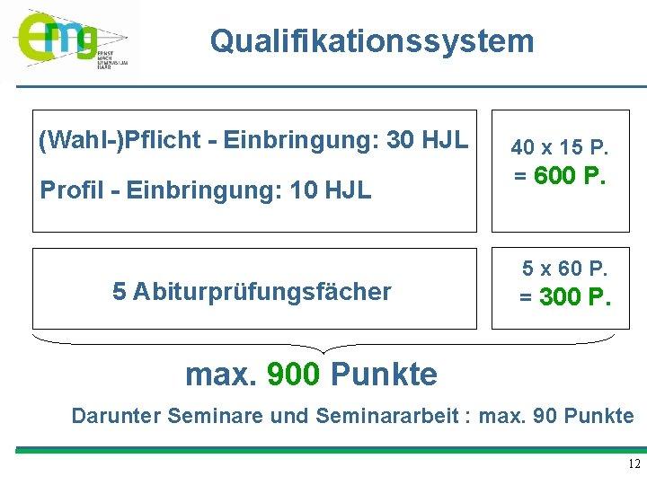 Qualifikationssystem (Wahl-)Pflicht - Einbringung: 30 HJL Profil - Einbringung: 10 HJL 5 Abiturprüfungsfächer 40