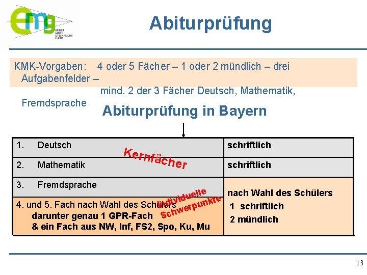 Abiturprüfung KMK-Vorgaben: 4 oder 5 Fächer – 1 oder 2 mündlich – drei Aufgabenfelder