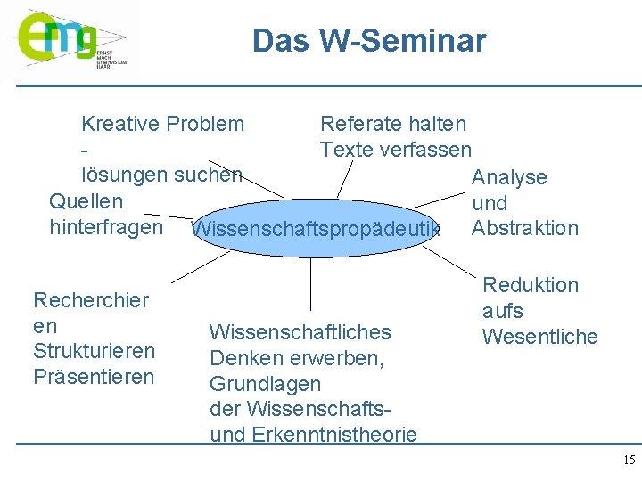 Das W-Seminar Kreative Problem Referate halten Texte verfassen lösungen suchen Analyse Quellen und hinterfragen