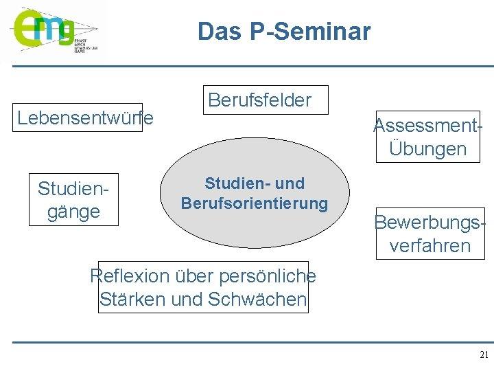 Das P-Seminar Lebensentwürfe Studiengänge Berufsfelder AssessmentÜbungen Studien- und Berufsorientierung Bewerbungsverfahren Reflexion über persönliche Stärken