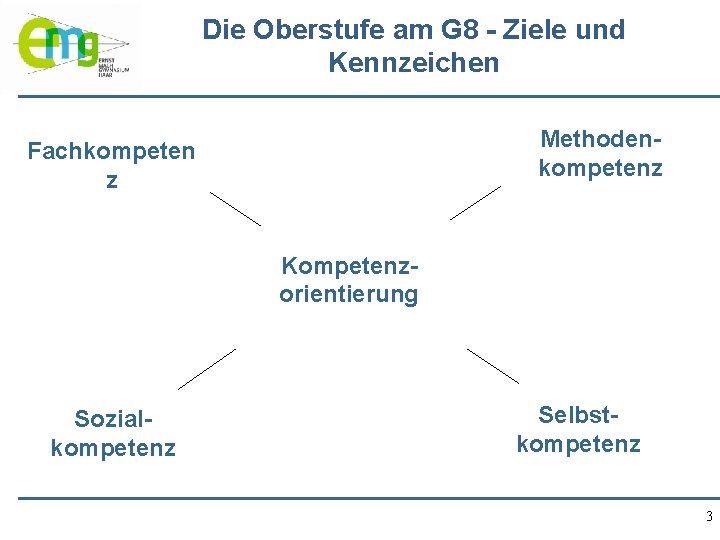 Die Oberstufe am G 8 - Ziele und Kennzeichen Methodenkompetenz Fachkompeten z Kompetenzorientierung Sozialkompetenz