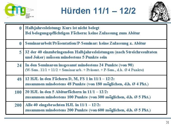 Hürden 11/1 – 12/2 0 Halbjahresleistung: Kurs ist nicht belegt Bei belegungspflichtigen Fächern: keine