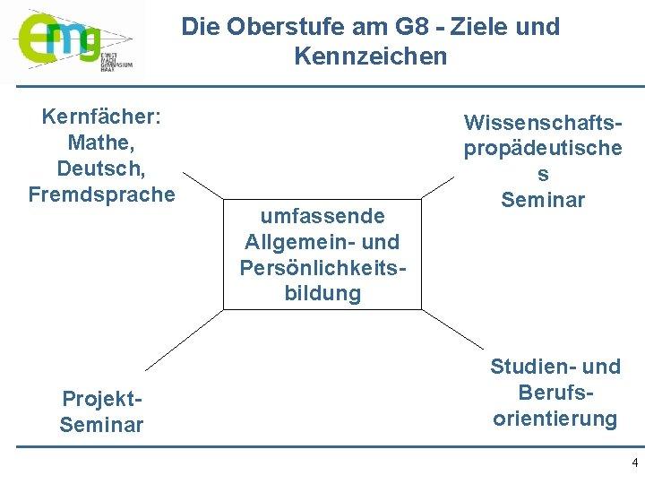 Die Oberstufe am G 8 - Ziele und Kennzeichen Kernfächer: Mathe, Deutsch, Fremdsprache Projekt.