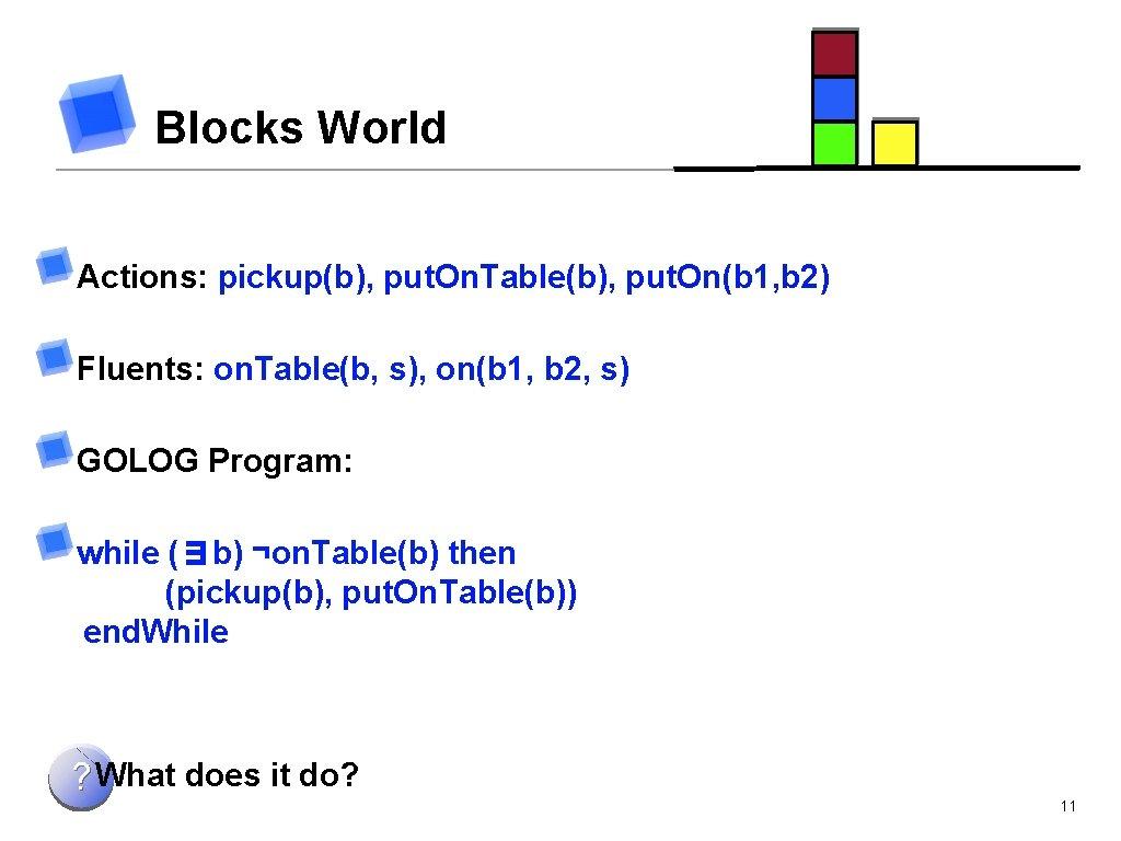 Blocks World Actions: pickup(b), put. On. Table(b), put. On(b 1, b 2) Fluents: on.