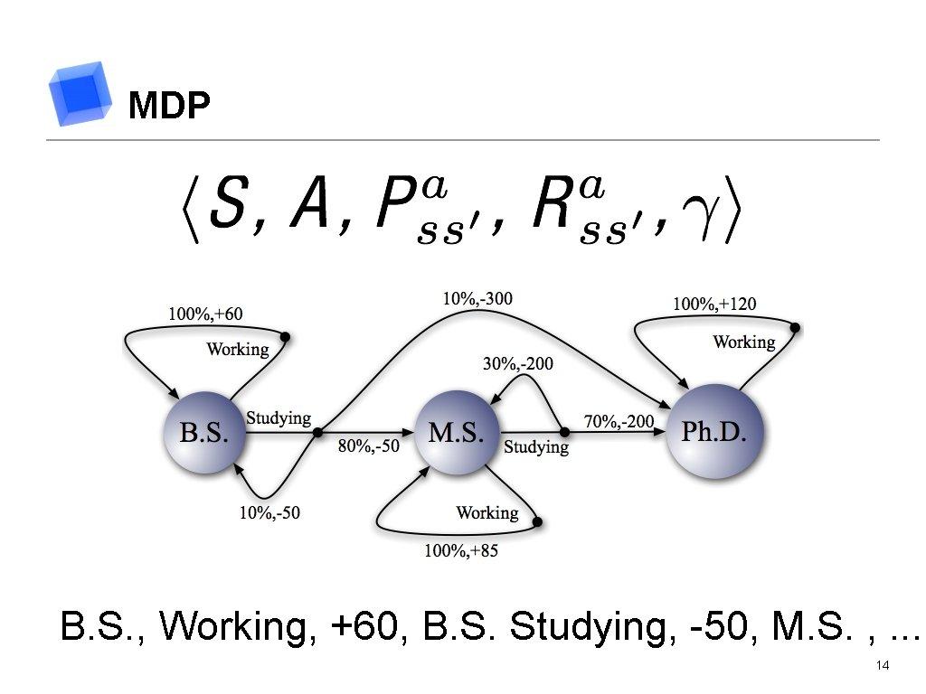 MDP B. S. , Working, +60, B. S. Studying, -50, M. S. , .