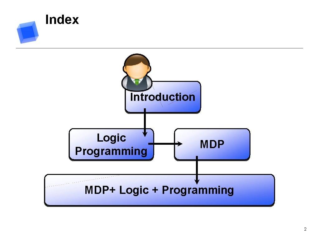 Index Introduction Logic Programming MDP+ Logic + Programming 2