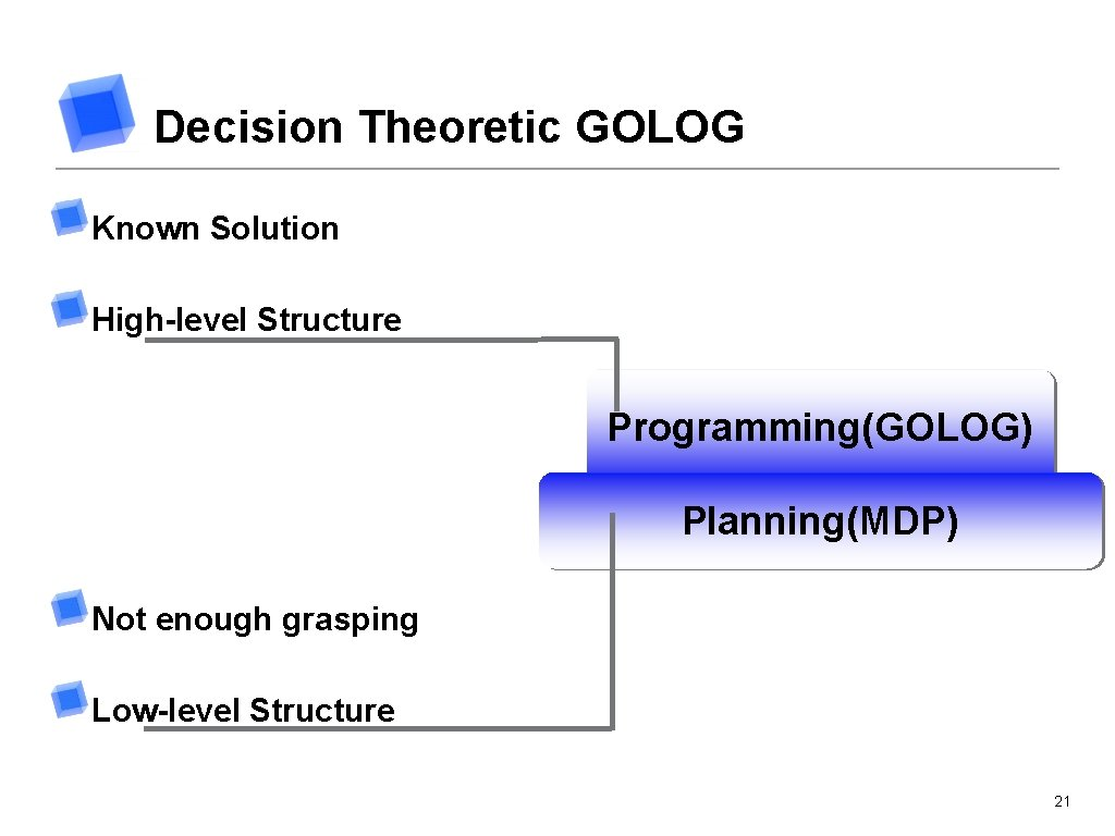 Decision Theoretic GOLOG Known Solution High-level Structure Programming(GOLOG) Planning(MDP) Not enough grasping Low-level Structure