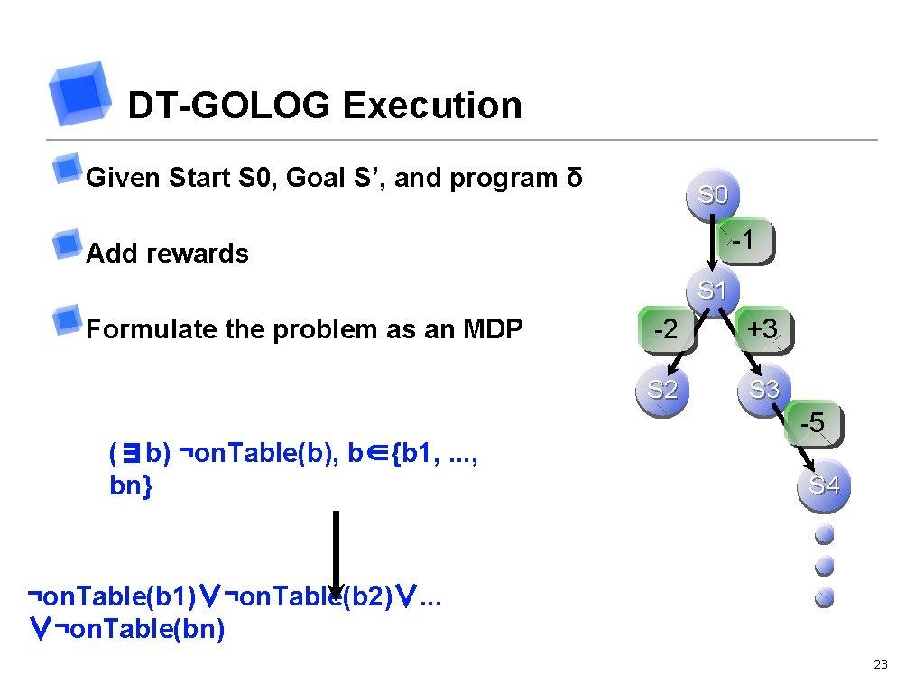 DT-GOLOG Execution Given Start S 0, Goal S', and program δ S 0 -1