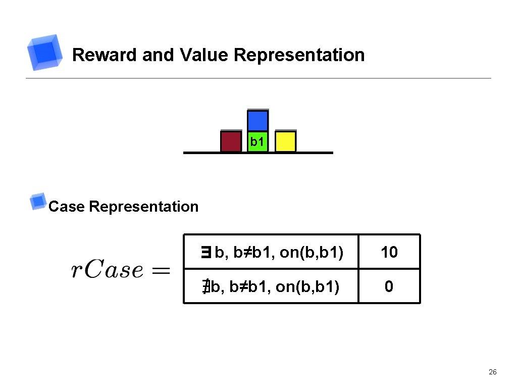 Reward and Value Representation b 1 Case Representation ∃b, b≠b 1, on(b, b 1)