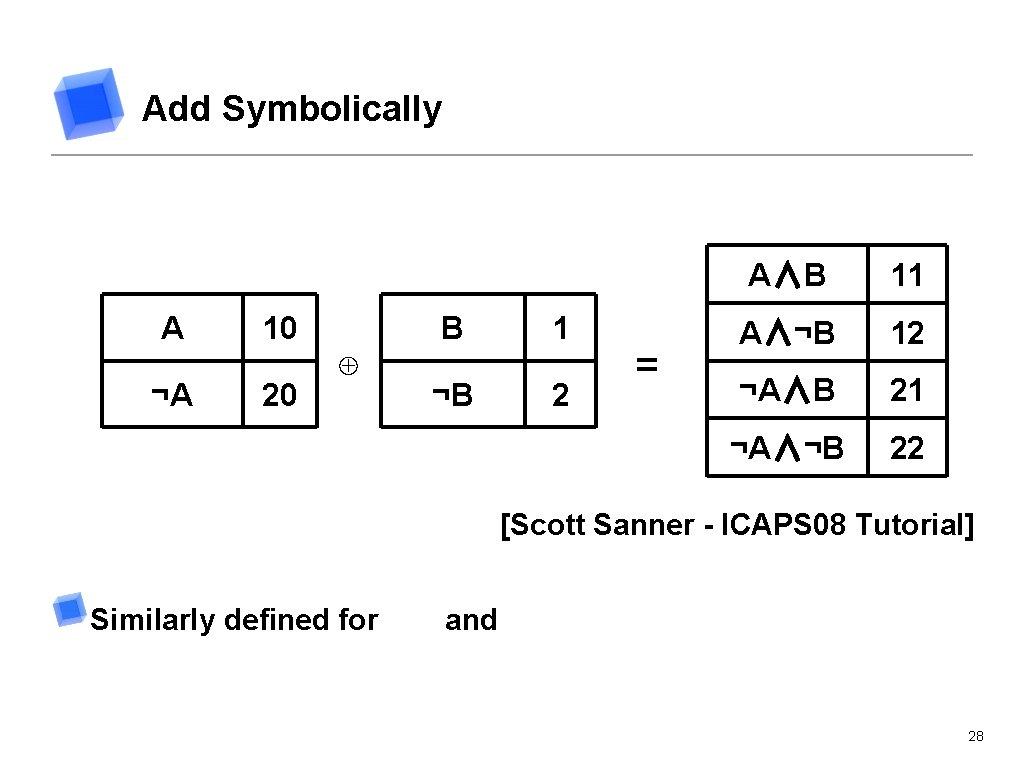 Add Symbolically A 10 ¬A 20 ⊕ B 1 ¬B 2 = A∧B 11