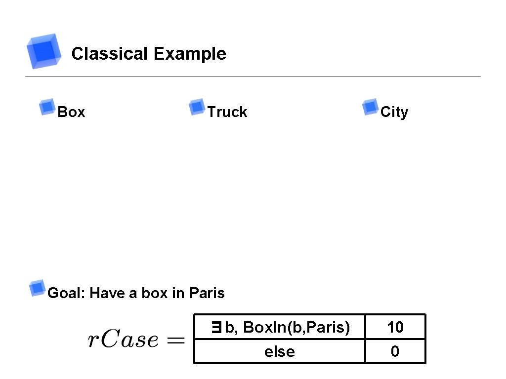 Classical Example Box Truck City Goal: Have a box in Paris ∃b, Box. In(b,