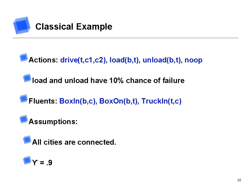 Classical Example Actions: drive(t, c 1, c 2), load(b, t), unload(b, t), noop load
