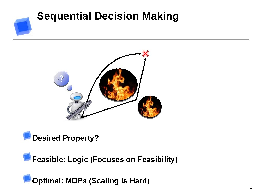 Sequential Decision Making ✙ ? Desired Property? Feasible: Logic (Focuses on Feasibility) Optimal: MDPs