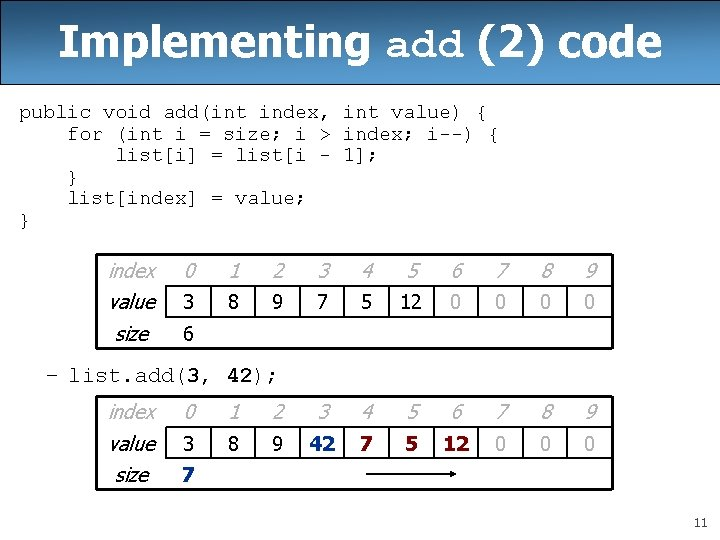 Implementing add (2) code public void add(int index, int value) { for (int i