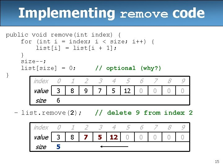 Implementing remove code public void remove(int index) { for (int i = index; i