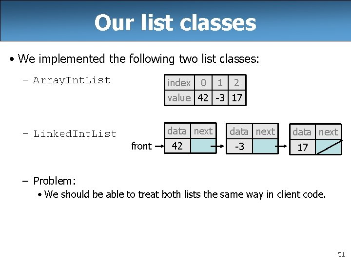 Our list classes • We implemented the following two list classes: – Array. Int.
