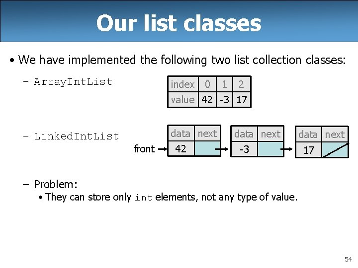 Our list classes • We have implemented the following two list collection classes: –