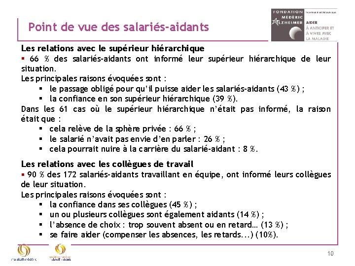 Point de vue des salariés-aidants Les relations avec le supérieur hiérarchique § 66 %