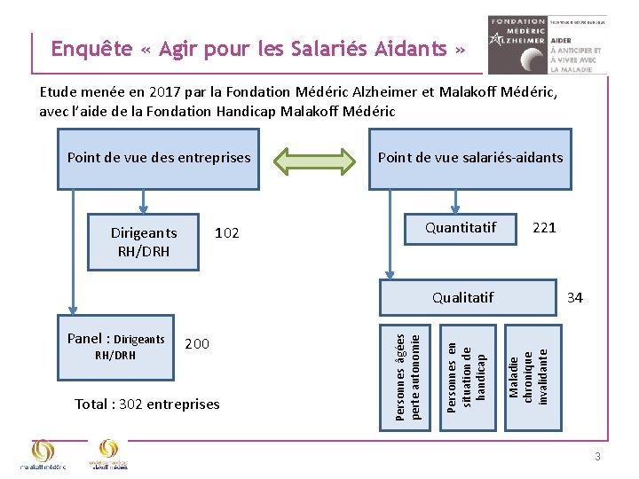 Enquête « Agir pour les Salariés Aidants » Etude menée en 2017 par la