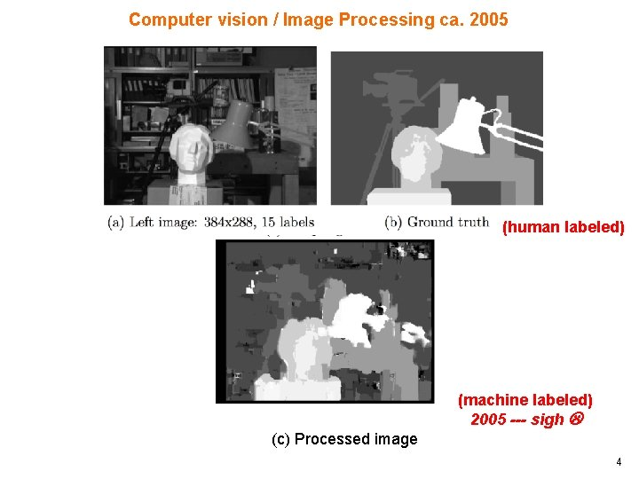 Computer vision / Image Processing ca. 2005 (human labeled) (machine labeled) 2005 --- sigh