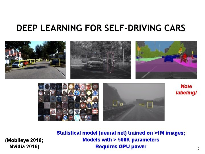 Note labeling! (Mobileye 2016; Nvidia 2016) Statistical model (neural net) trained on >1 M