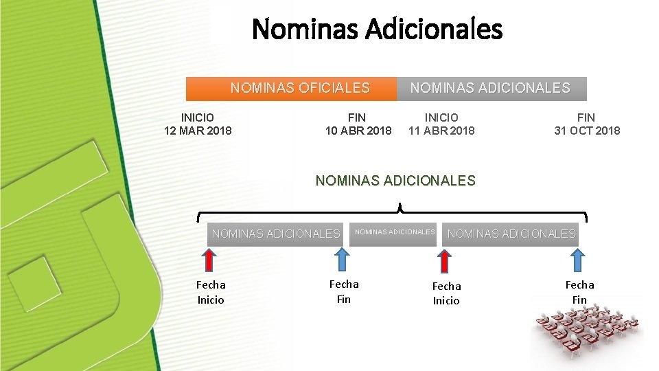 Nominas Adicionales NOMINAS OFICIALES INICIO 12 MAR 2018 FIN 10 ABR 2018 NOMINAS ADICIONALES