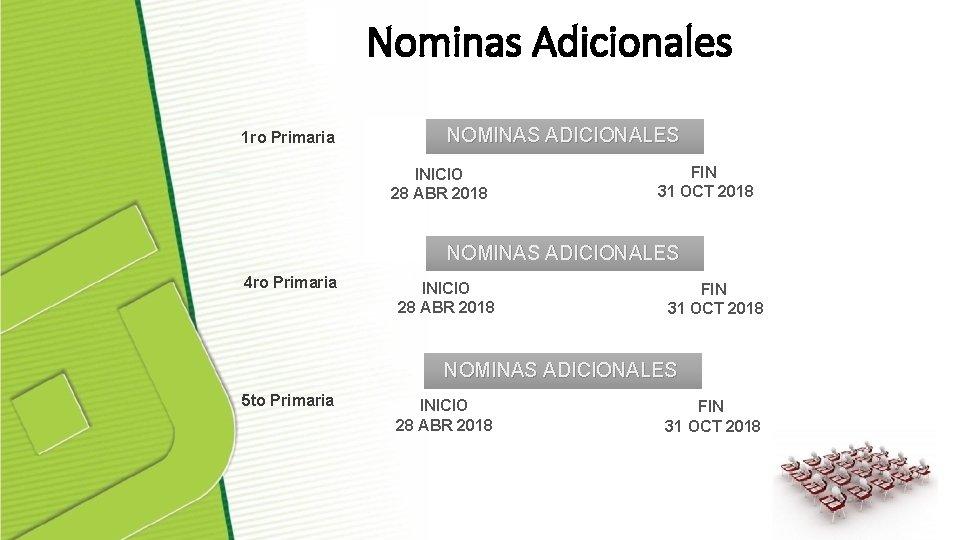 Nominas Adicionales 1 ro Primaria NOMINAS ADICIONALES INICIO 28 ABR 2018 FIN 31 OCT