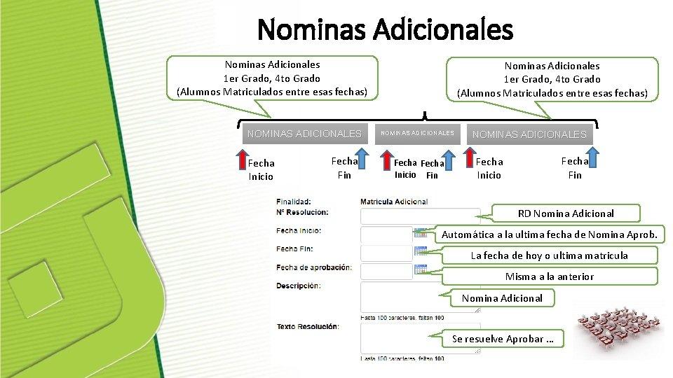 Nominas Adicionales 1 er Grado, 4 to Grado (Alumnos Matriculados entre esas fechas) NOMINAS