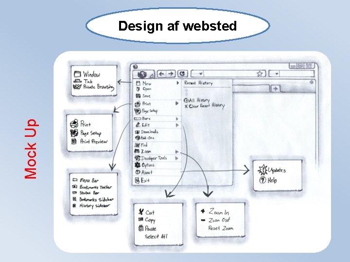 Mock Up Design af websted